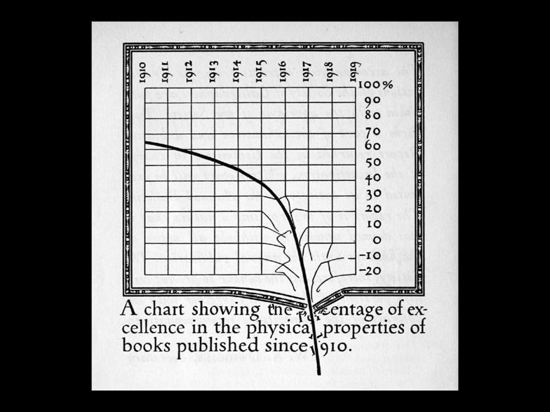 TwentiethCenturyBookDesign_2